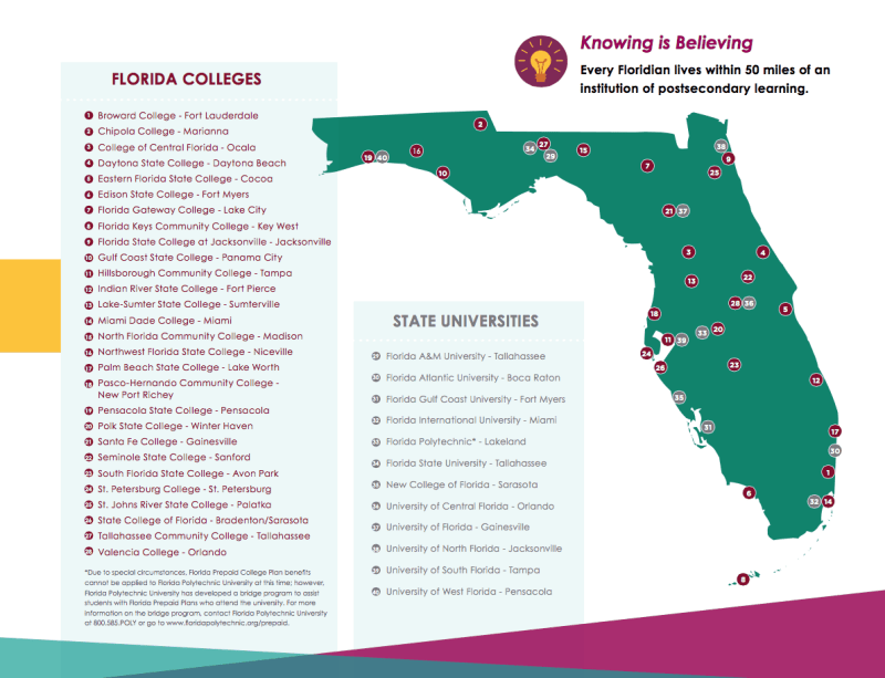 florida-colleges