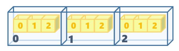 二次元配列(その3)