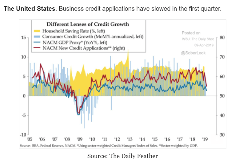 Buy backs. Inflation. Credit applications. Philly Fed - The Center of the Universe