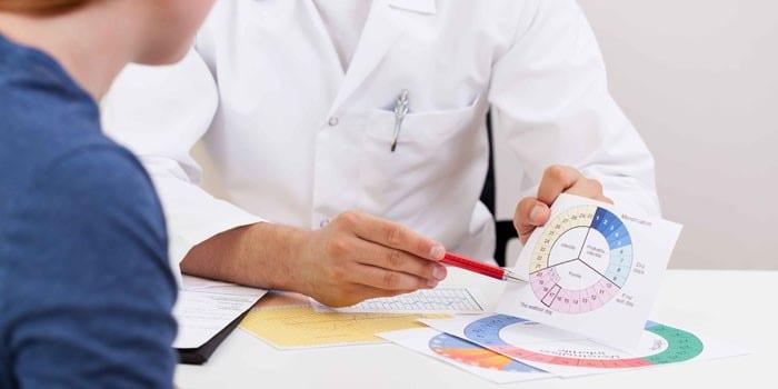 Беспокоит кровь во время овуляции Варианты нормы и поводы для обращения к врачу