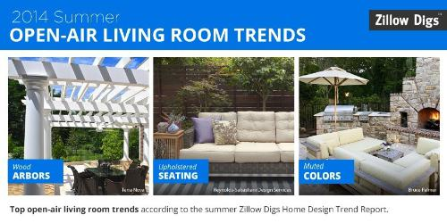 Zillow Digs Home Design Trend Report