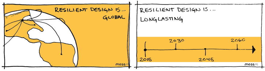 resilient design is
