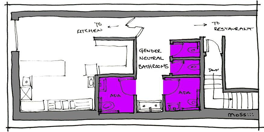 gender neutral restaurant layout