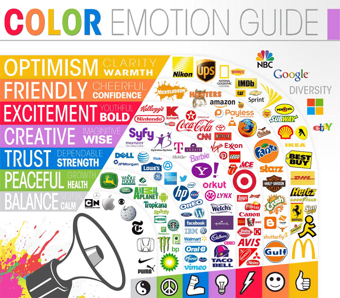 colour emotion guide chart