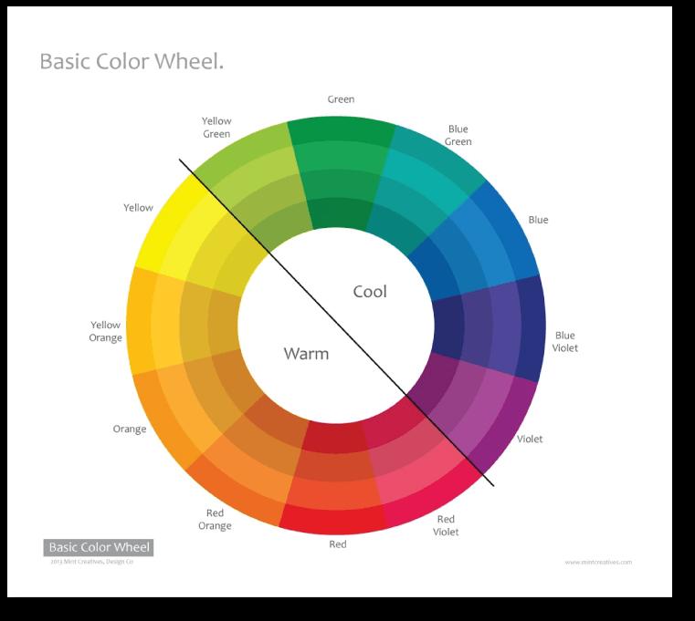 basic colour wheel for colours affect consumer behaviour