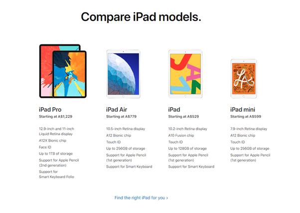 Apple symmetry use