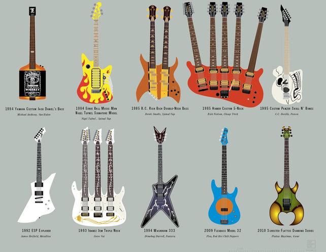 1671652-inline-5-popchartlab-guitars