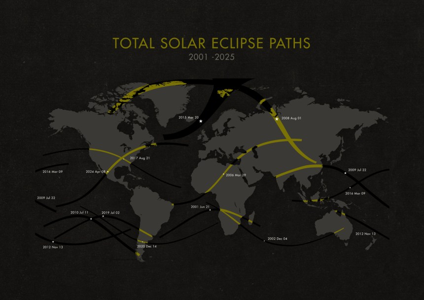 Total Solar Eclipse Paths