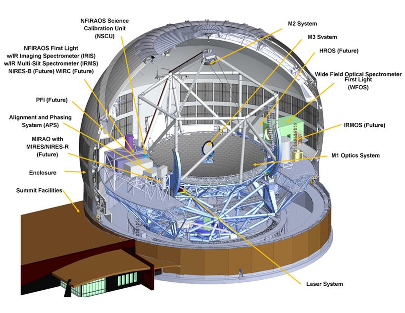 thirty-meter-telescope-TMT-designboom-07