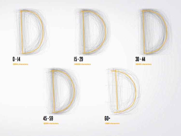 BIC-unified-typeface-designboom-03