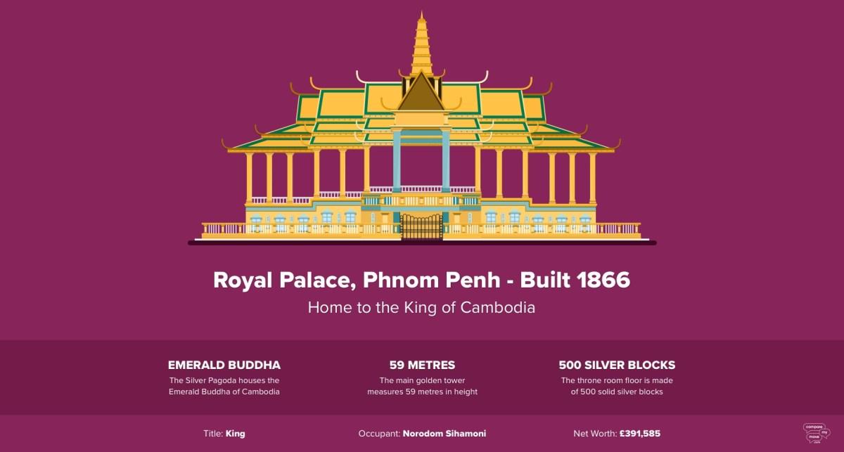 Cambodia_1800