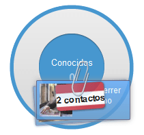 Com interaccionar amb els contactes