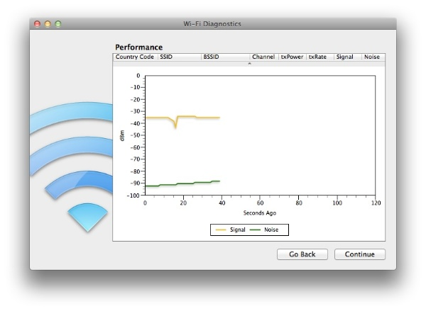 Wi-Fi diagnostics