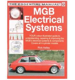 1979 mgb electrical wiring [ 1200 x 1200 Pixel ]