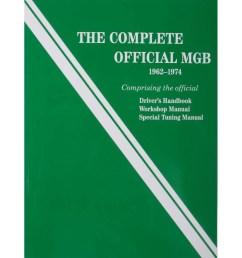 book bentley workshop manual mgb 1962 74 [ 1200 x 1200 Pixel ]