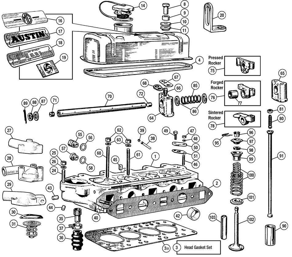 related with austin healey wiring diagram turn