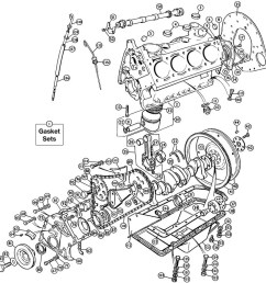 wiring diagram tr7 engine internal engine engine performance triumph tr7 on chrysler crossfire  [ 950 x 981 Pixel ]