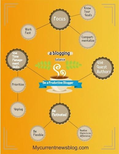 BalanceforBloggers-1