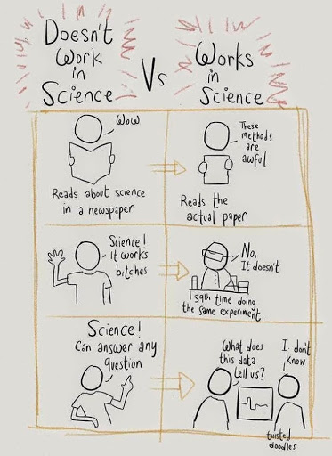 http://mostlyscience.com/2014/06/science-behind-sciencemediahype/