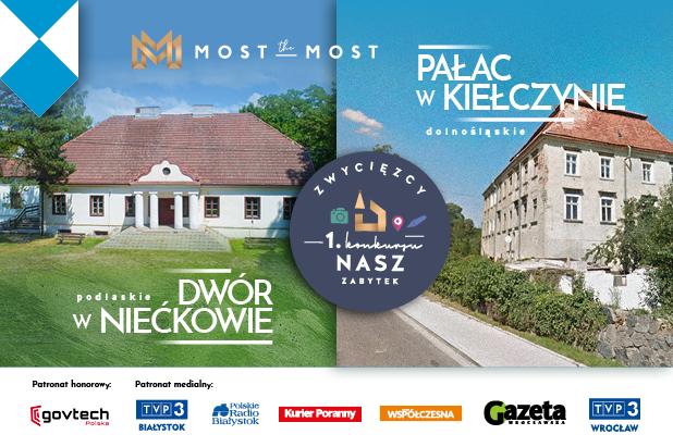 dwór w Niećkowie i pałac w Kiełczynie
