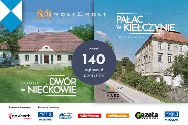 zdjęcia prezentujące dwór w Niećkowie, Pałac w Kiełczynie; informacja o ponad 140 zgłoszeniach pomysłów