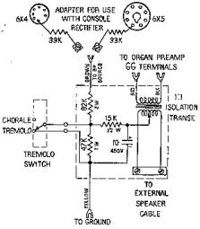 Leslie Tremolo Controller
