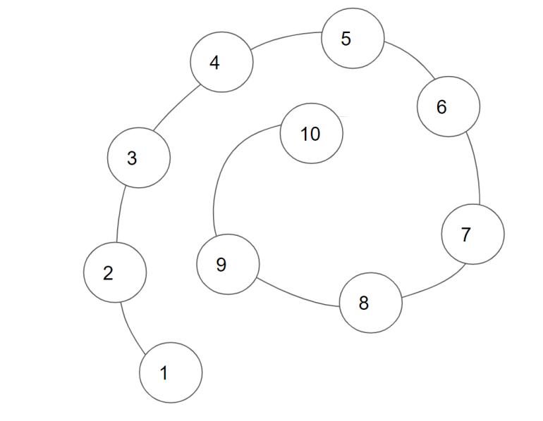 Spiral hopscotch design