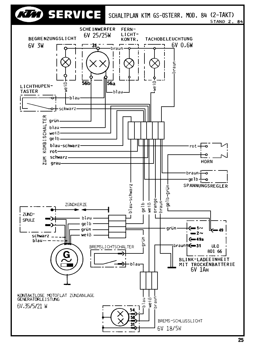 Index of /schema/ktm