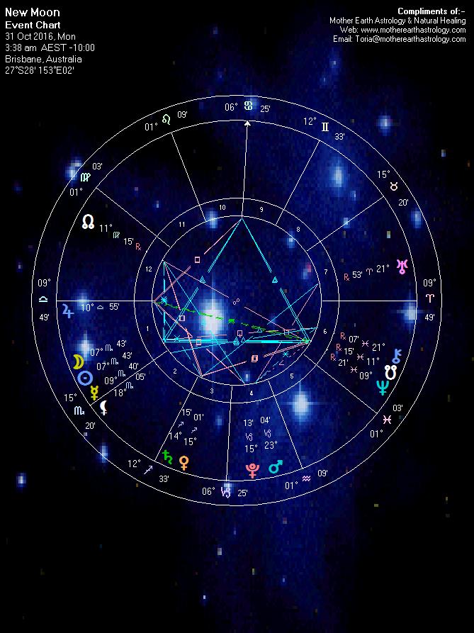 scorpio-new-moon-102016