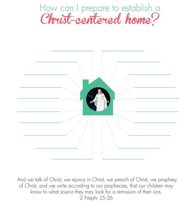 christ centered home