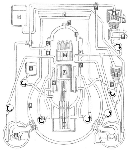 Japanese Nuclear Reactor Systems Drawn Like a NYC Subway