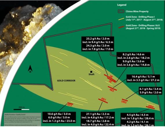 V.ECR, Cartier Resources, gold, Quebec, Chimo Mine