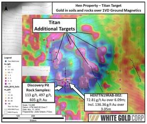 V.WGO, White Gold, gold, Yukon, Shawn Ryan