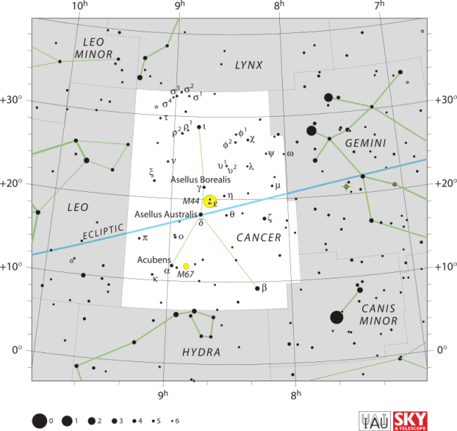 Diagram of constellation Cancer with nearby stars, stars black on white, clusters in yellow.