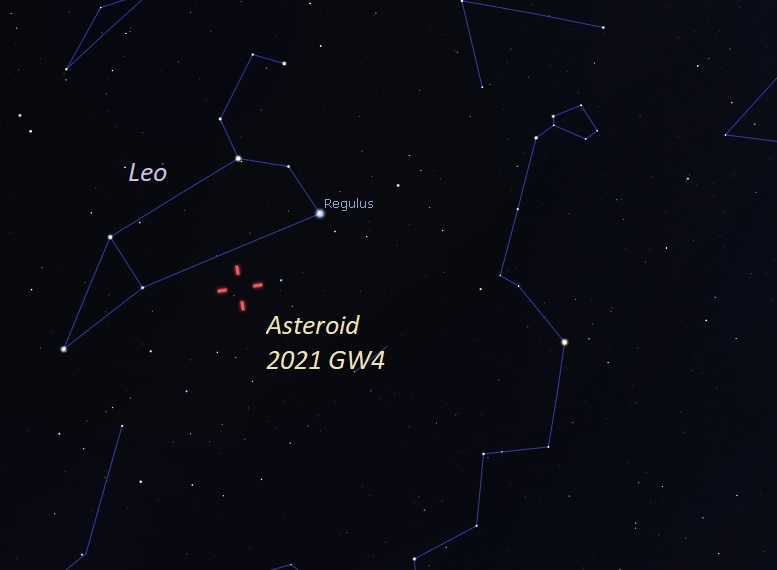 Star chart with constellations and tick marks for labeled location of asteroid.