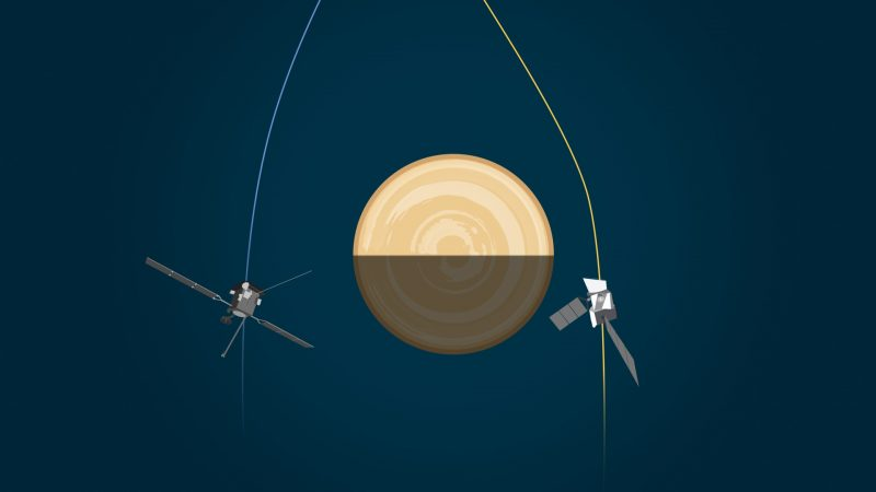 Drawing of Venus from overhead with path of each spacecraft as a curve, one on each side.