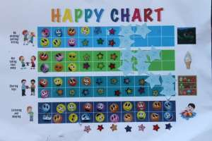 Toddler Sticker Charts and Positive Parenting