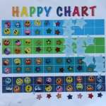 Free Toddler Sticker Chart that You can Customize + Some great thoughts on Positive Parenting