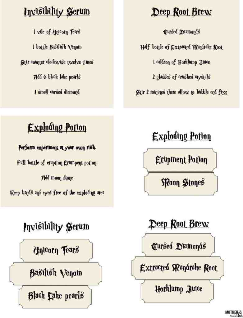 Potions Class Recipes and labels