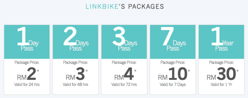 linkbike-packages