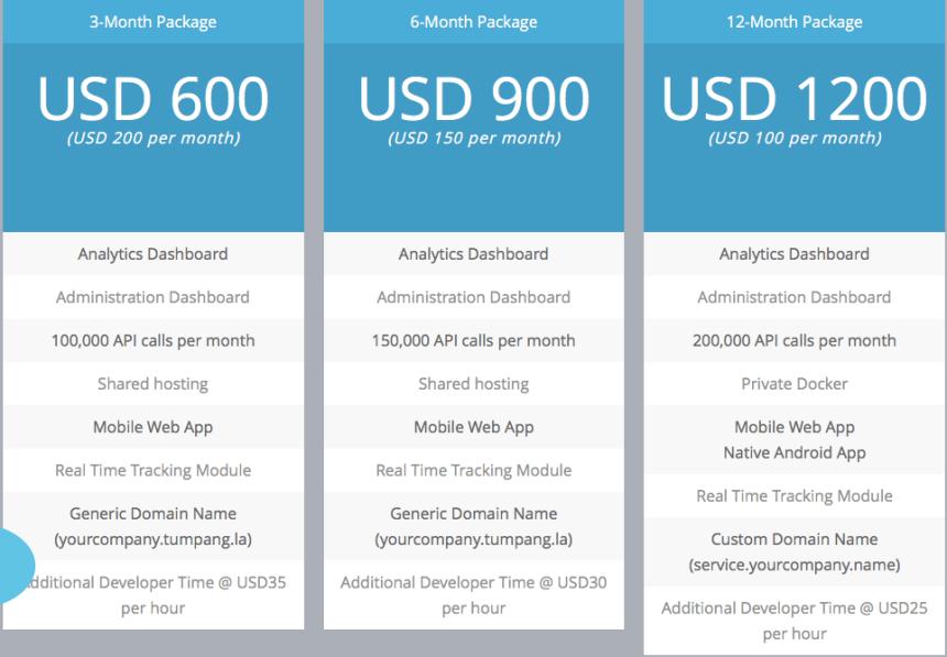 tumpang-la-ride-sharing-on-demand-platform-subscription-fees