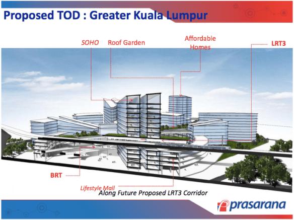 Urban Mobility: Prasarana Transit Oriented Development in Greater Kuala Lumpur