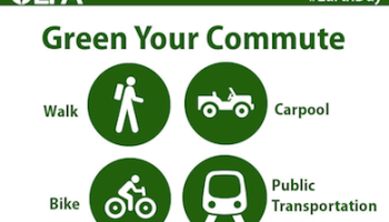 Earth Day Week Go Green Commuting - Do your part public transport walk bike carpool