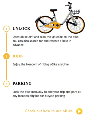 oBike Malaysia first dockless bike sharing services sustainable urban mobility
