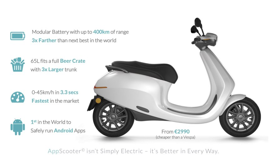 Dutch Electric Scooter Startup Bolt Mobility is on a Full Charge sustainable personal urban mobility AppScooter USP