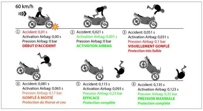 règles de datation de mon avenir auto Watch en ligne Speed datation ABQ nm