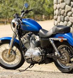 1993 harley davidson 883 sportster hugger moto zombdrive [ 1024 x 768 Pixel ]