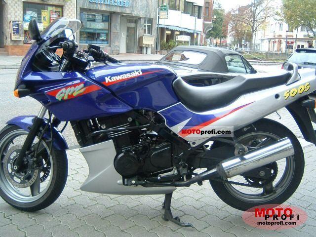 Kawasaki Gpz600r Reduced Effect