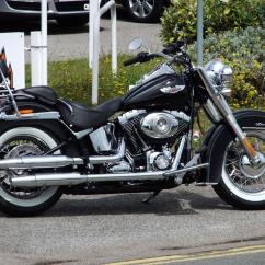 Harley Davidson Video Flasher Wiring Diagram Moto Zombdrive Com