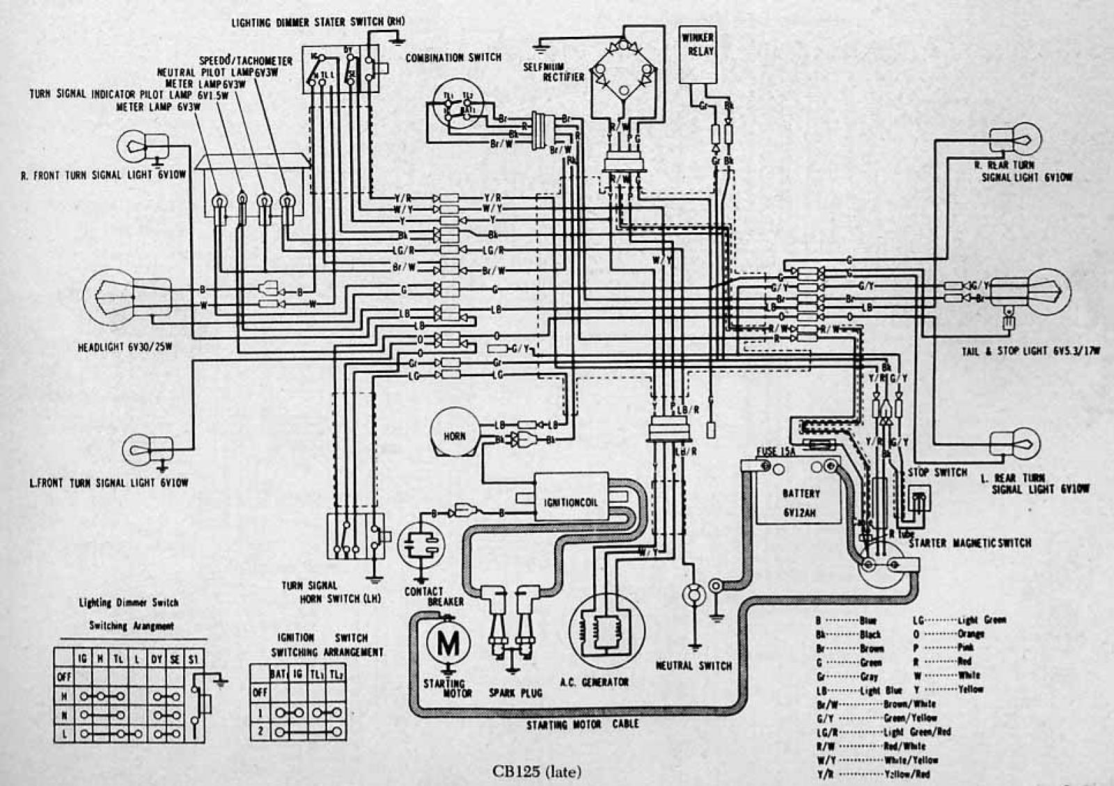 Famous Vf750f Wiring Diagram Ideas - Electrical Circuit Diagram ...
